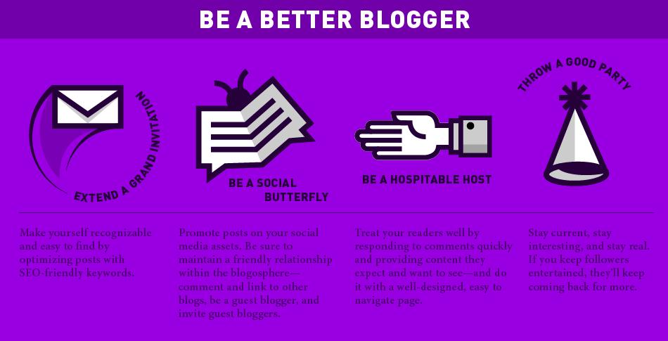 4 Reasons Your Great Blog Post Gets No Hits