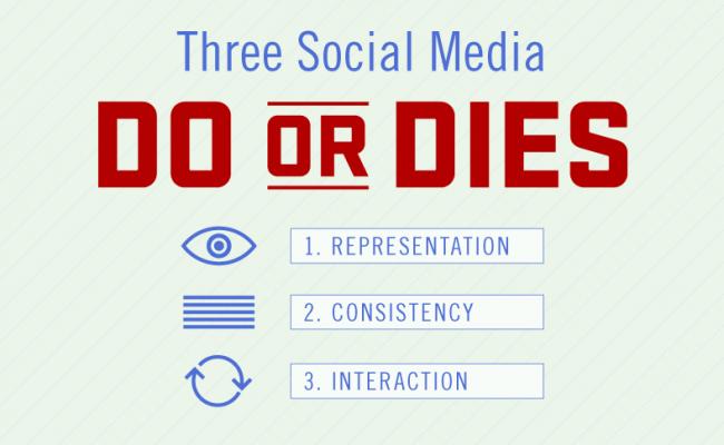 3-Social-Media-Do-or-Dies